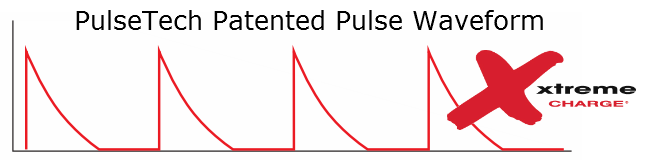 Xtreme Charge Pulse WaveForm